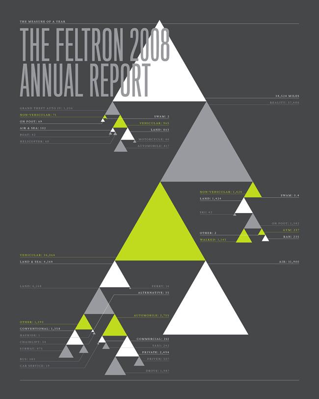 feltron_01
