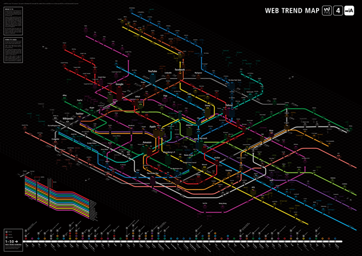 web_trend_map-01