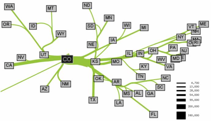 flow_map_02
