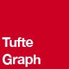 tuftegraph